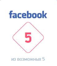 Рейтинг Фейсбук